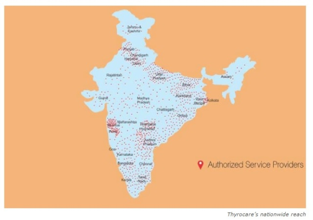Thyrocare - Authorised Service Providers
